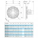 AXIA HD 30 4T  - vysoce odolný průmyslový axiální ventilátor