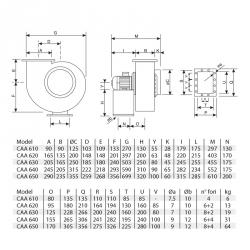 CAA 610 2 T - kyselinovzdorný radiální ventilátor