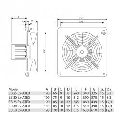EB 35 4T EX ATEX - axiální ventilátor