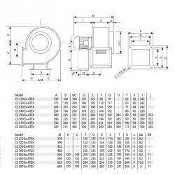CS 350 4T EX ATEX - radiální ventilátor