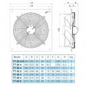 AXIA TT 20 2M  - průmyslový ventilátor s kompaktním motorem