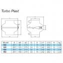 TURBO PLAST 160 - plastový radiální potrubní ventilátor