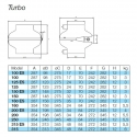 TURBO 150 ES - kovový radiální potrubní ventilátor