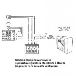OASIS R 140 IPX4 - stropní ventilátor do vlhka o průměru 140cm