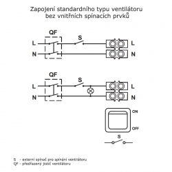 Auto 100 - ventilátor s automatickou žaluzií v základním provedení