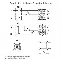 Auto 100T - ventilátor s automatickou žaluzií a časovačem