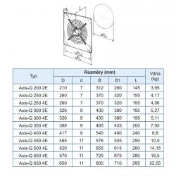 Axis-Q 250 4E - průmyslový axiální ventilátor nástěnný