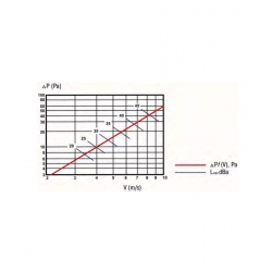 Mřížka s gravitační žaluzií GRM 285