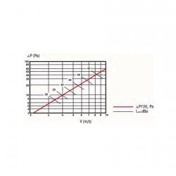 Mřížka s gravitační žaluzií GRM 450