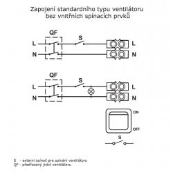 Quatro 100 - moderní koupelnový ventilátor v základním provedení