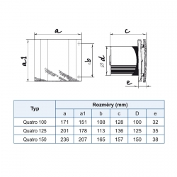 Quatro 125S - moderní koupelnový ventilátor s tahovým spínačem