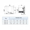 Quatro 150H - moderní koupelnový ventilátor s hydrostatem