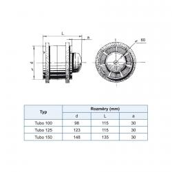Tubo 100 - axiální potrubní ventilátor