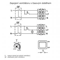Tubo 125T - axiální potrubní ventilátor s časovačem