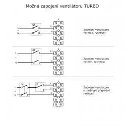 Turbo E 125 max - dvourychlostní průmyslový potrubní ventilátor