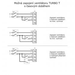 Turbo E 125T max - dvourychlostní průmyslový potrubní ventilátor s časovačem
