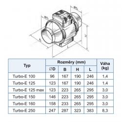 Turbo E 160T - dvourychlostní průmyslový potrubní ventilátor s časovačem