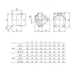 418.6366 Zásuvka 400V/63A čtyřpólová vestavná OPTIMA, šikmá