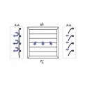 Mřížka s gravitační žaluzií GRM 350