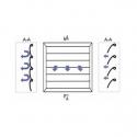 Mřížka s gravitační žaluzií GRM 635